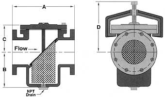 Cast Iron Flanged Basket Strainers