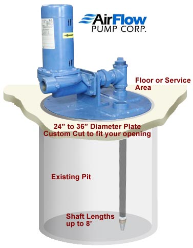 Airflow Pumps to replace all Weinman In Ground Condensate Pumps